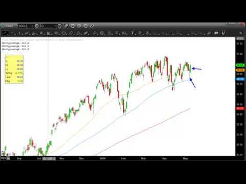 Technology stocks still look good