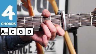 Download Lagu Justin Timberlake - SAY SOMETHING Guitar Lesson Tutorial - EASY Chords Gratis STAFABAND