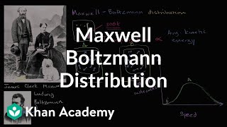 Maxwell Boltzmann distribution   Thermodynamics   Physics   Khan Academy