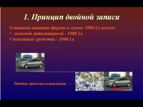 Видеокурс Бухучет - видео