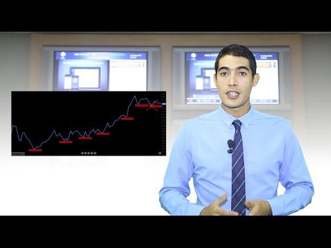 Encyclo-Bourse: Quand et comment couper ses pertes ?