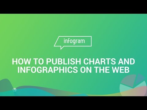 How to Publish Charts and Infographics on the Web