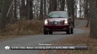 2012 Cadillac Escalade Hybrid Used Car Report