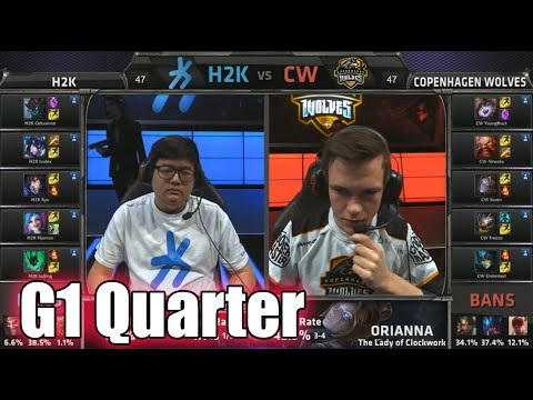 H2K Gaming vs Copenhagen Wolves | Game 1 Quarter Finals S5 EU LCS Spring 2015 playoffs | H2K vs CW