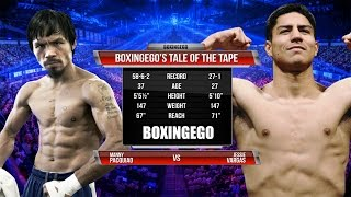 Manny Pacquao vs Jessie Vargas Tale Of The Tape (BOXINGEGO FIRST LOOK)