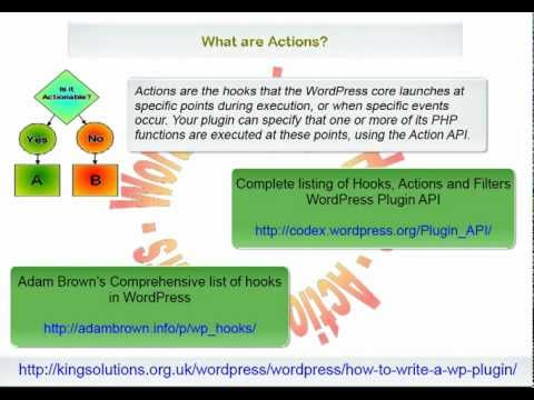 0 130 WordPress Hooks, Actions and Filters (Video)   How to Write a WordPress Plugin Series
