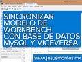 Sincronizar modelo de Workbench con base de datos mysql y viceversa