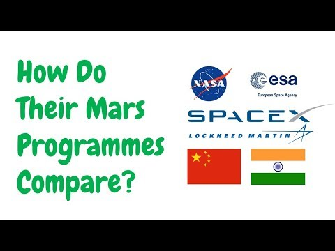 Mars Programmes Compared! (NASA, ESA, SpaceX, CNSA, ISRO, LM)