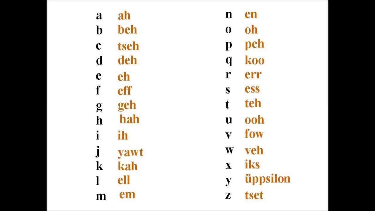 Schreibschrift alphabet