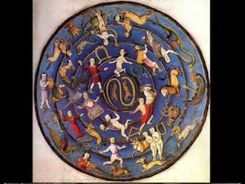 the influence of medieval medicine on modern medicine Medicine through time - medieval medicine 1  this could be used to discuss the theories and influence of hippocrates and galen throughout the  modern medicine.