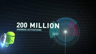 200 million Android activations!