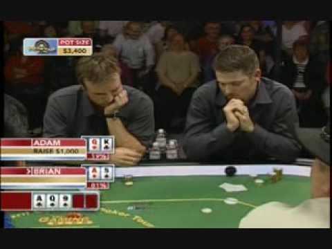 MLB Baseball Players Charity Poker Tournament (Part 5) Video