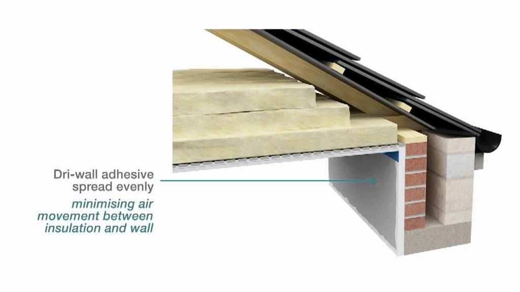 Roof Eaves Insulation Amp Airtightness For A Typical W