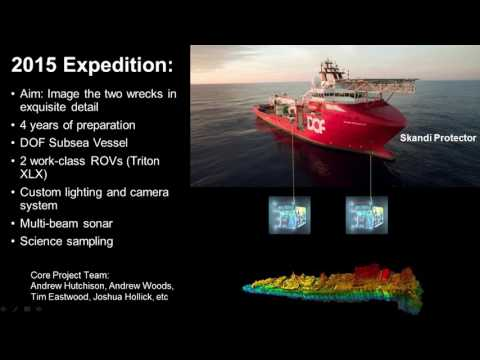 SD&A 2016 Keynote: Two shipwrecks, 2500 metres underwater, six 3D cameras – let the survey begin