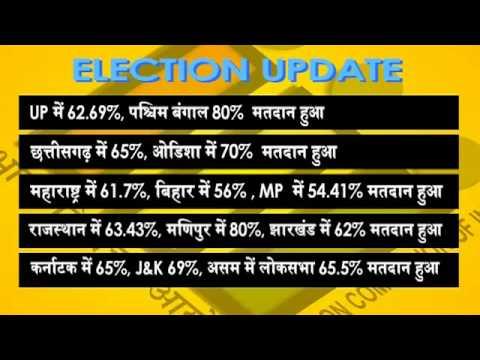 Impressive turnout: Odisha records 70% voter turnout, WB 82%