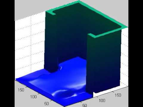 Dam break simulation in MATLAB