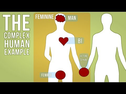 Human Sexuality is Complicated...