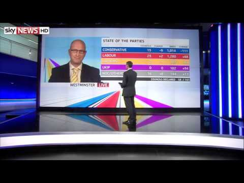 UKIPs Paul Nuttall reflects on the local election results