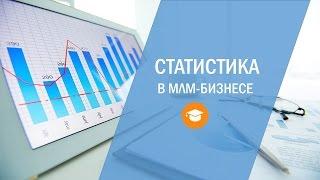 1. Какова статистика в МЛМ-бизнесе? Статистика в бизнесе МЛМ.