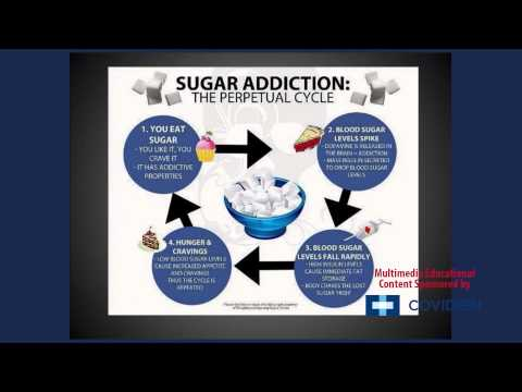 YWM2014: Food Addiction: Finding a Manageable Approach