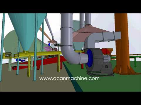 ACAN Coal Rotary Drum Dryer