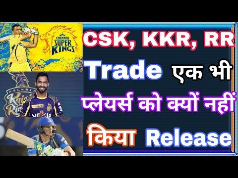 IPL 2019: CSK, KKR, RR This Team Not Yet Released Any Players Or Traded Before Auction