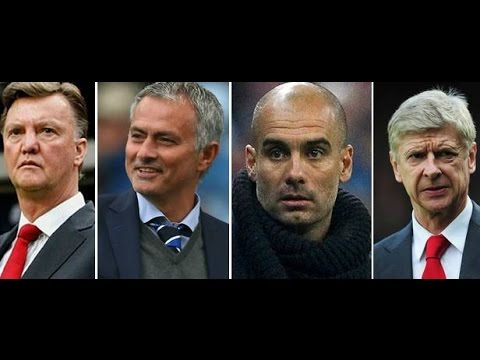 Top 10 Most Popular Football Managers in the World