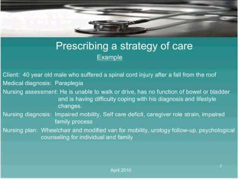 The TASA Group Inc  Presents  Strategies for Calculating Future Medical Costs SD clip13 Photo Image Pic
