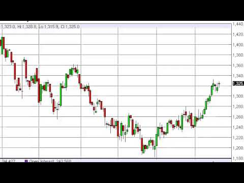 Gold Technical Analysis for February 24, 2014 by FXEmpire.com