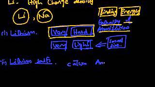 Peculiar Behaviour of Lithium & Beryllium Part 1, Muhammas Waqas Sabri  YouTobe
