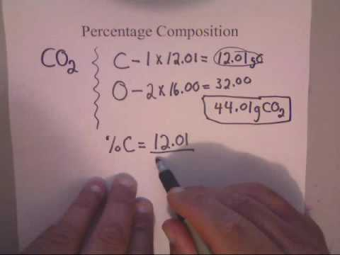 chemistry percent composition report Chemistry percent composition lab: explained  to calculate the percent composition, we took the mass of each part of the substance and divided it by the total .