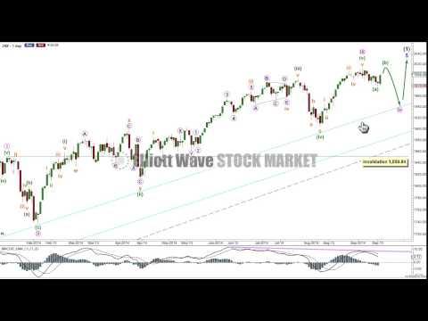 S&P 500 Elliott Wave Technical Analysis - 16th September, 2014
