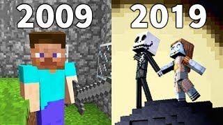 Evolution of Minecraft 2009-2019