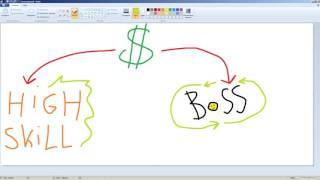 Заработок в интернете для новичка без вложений ⁄ Заработок в интернете пассивный доход