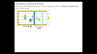 Magnetic Induction Part 2