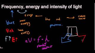 lecture 1 part 2 (Dual nature of light, Double slit, Photoelectric effect)