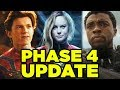 INFINITY WAR - MCU PHASE 4 Update!