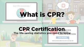 CPR Certification: What is CPR?
