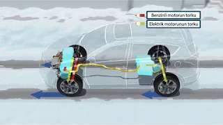 Toyota Hybrid 4x4 Nedir ? Nasıl Çalışır ?