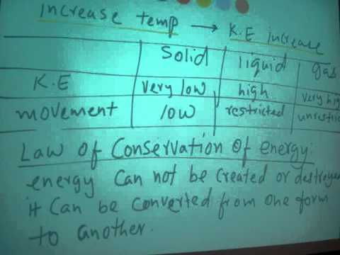types of energy and law of energy conservation