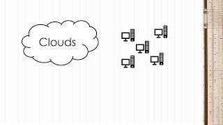 What is cloud computing (SaaS)
