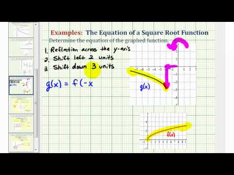 Root Of A Function