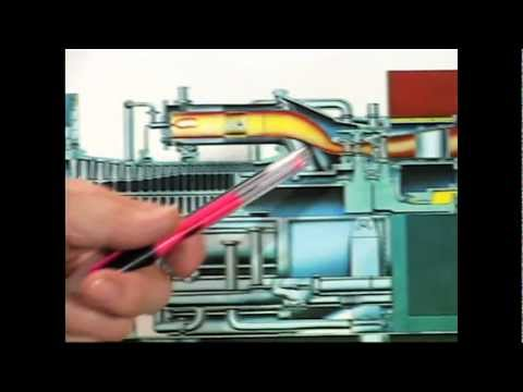 How a Gas Turbine Works
