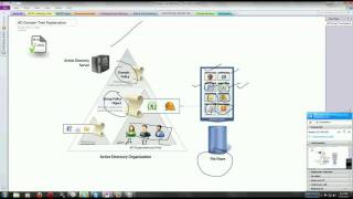 Active Directory Video - 3 (70-640)