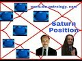 Karma of Saturn in All 12 Houses and Signs W/ Dr. Dharmesh and Kṣaṇāti (Part 1) thumbnail