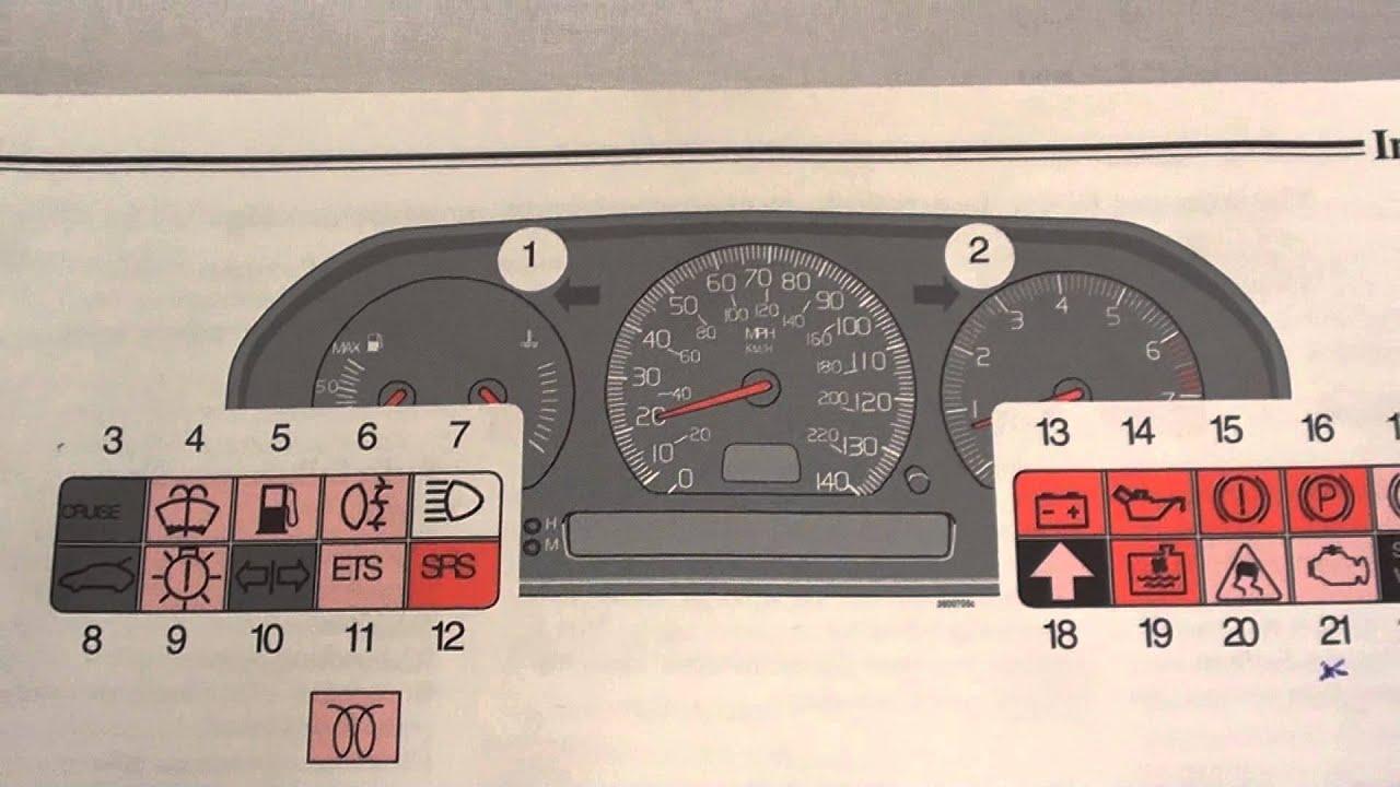 Volvo S70 Dashboard Warning Lights & Symbols - YouTube