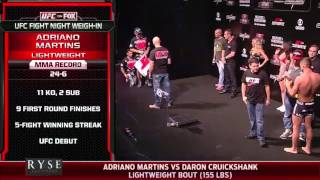Fight Night Goiania: Official Weigh-In