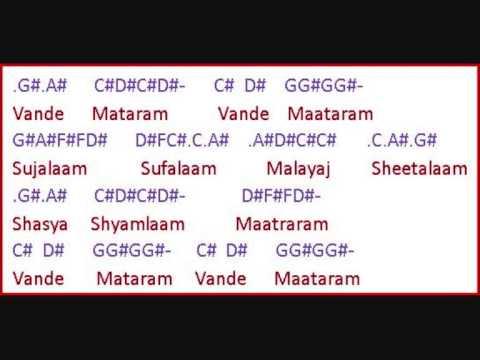 Vande Mataram lyrics and Notations
