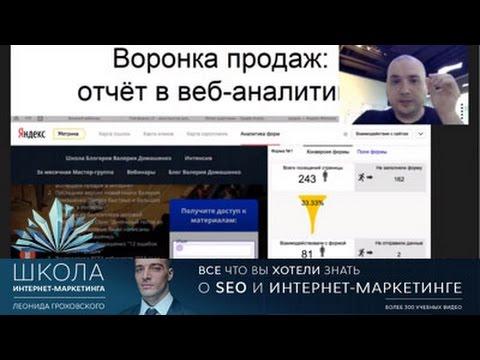 Воронка продаж в интернете: Как сделать так, чтобы товары продавали сами себя?