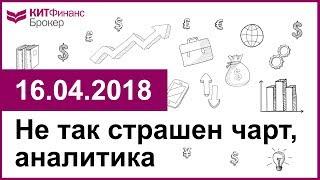 Не так страшен чарт, аналитика - 16.04.2018; 16:00 (мск)